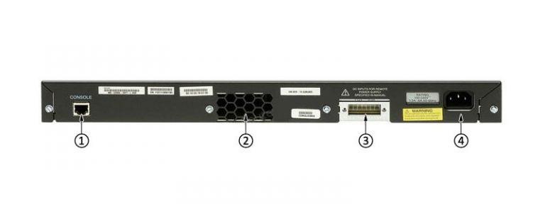 سوئیچ CISCO WS-C2960-24PC-L - از محصولات فروشگاه اینترنتی دکتر سیسکو