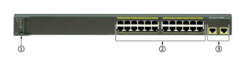 سوئیچ CISCO WS-C2960-24TT-L - از محصولات فروشگاه اینترنتی دکتر سیسکو
