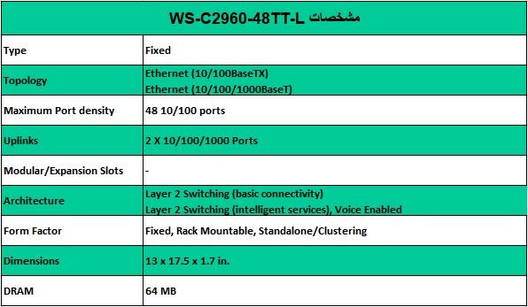 سوئیچ CISCO WS-C2960-48TT-L - از محصولات فروشگاه اینترنتی دکتر سیسکو