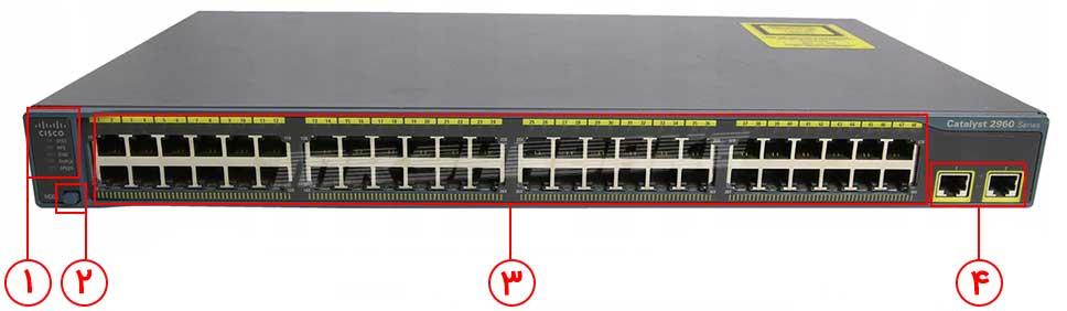 سوئیچ CISCO WS-C2960-48TT-L - از محصولات فروشگاه اینترنتی دکترسیسکو