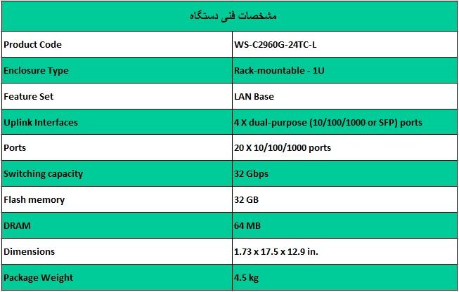سوئیچ CISCO WS-C2960G-24TC-L - از محصولات فروشگاه اینترنتی دکتر سیسکو