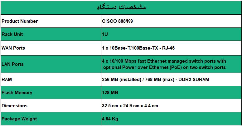 روتر سیسکو - CISCO Router 888/K9
