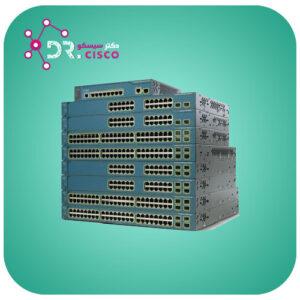 سوئیچ سیسکو مدل WS-C3560-12PC-S ازمحصولات فروشگاه اینترنتی دکتر سیسکو