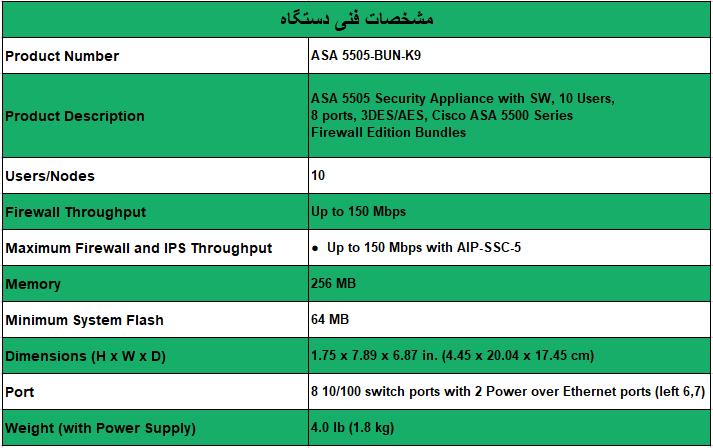 فایروال سیسکو Cisco - ASA 5505-BUN-K9 - از محصولات فروشگاه اینترنتی دکتر سیسکو