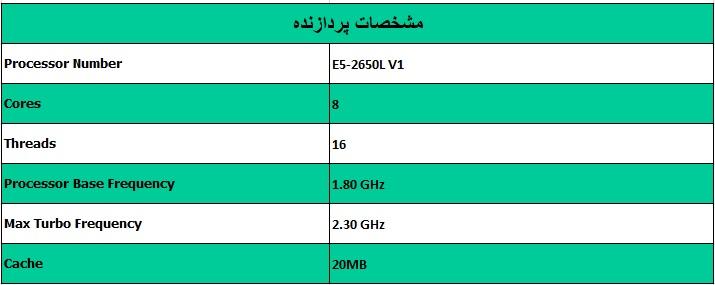 پردازنده اینتل زئون Intel Xeon E5-2650 LV1 - از محصولات فروشگاه اینترنتی دکتر سیسکو