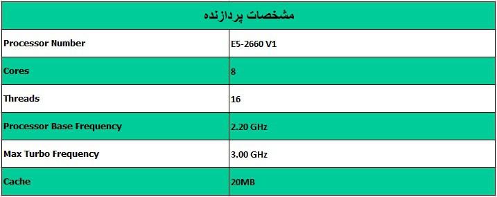 پردازنده اینتل زئون Intel Xeon E5-2660 V1 - از محصولات فروشگاه اینترنتی دکتر سیسکو