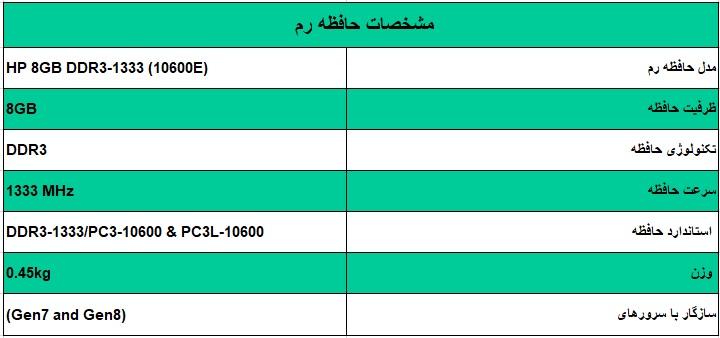 رم اچ پی (HP 8GB DDR3-1333 (10600E - از محصولات فروشگاه اینترنتی دکتر سیسکو