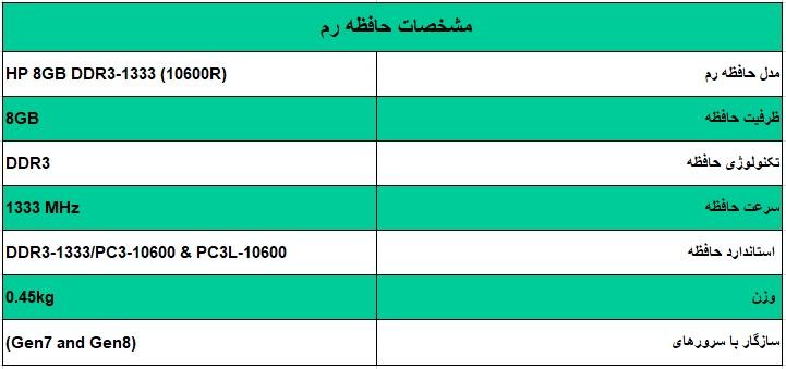 رم اچ پی (HP 8GB DDR3-1333 (10600R