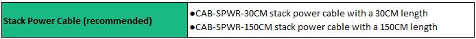 سوئیچ سیسکو WS-C3850-24XS-S از محصولات فروشگاه اینترنتی دکتر سیسکو